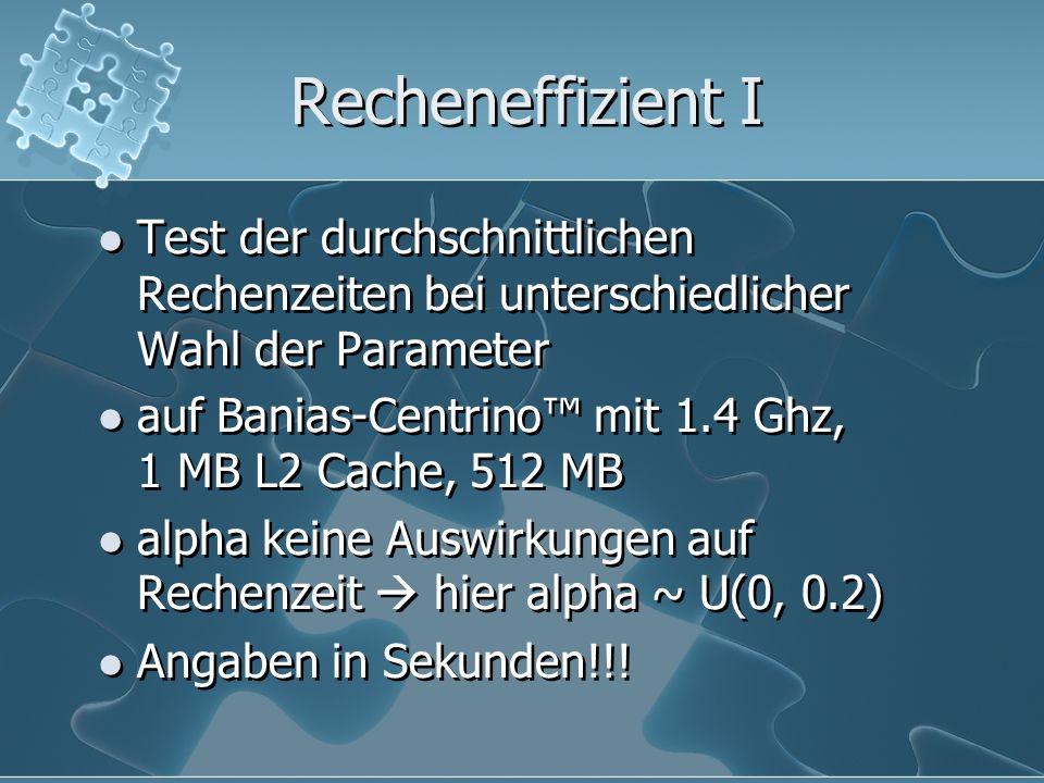 Recheneffizient I Test der durchschnittlichen Rechenzeiten bei unterschiedlicher Wahl der Parameter auf Banias-Centrino mit 1.4 Ghz, 1 MB L2 Cache, 51