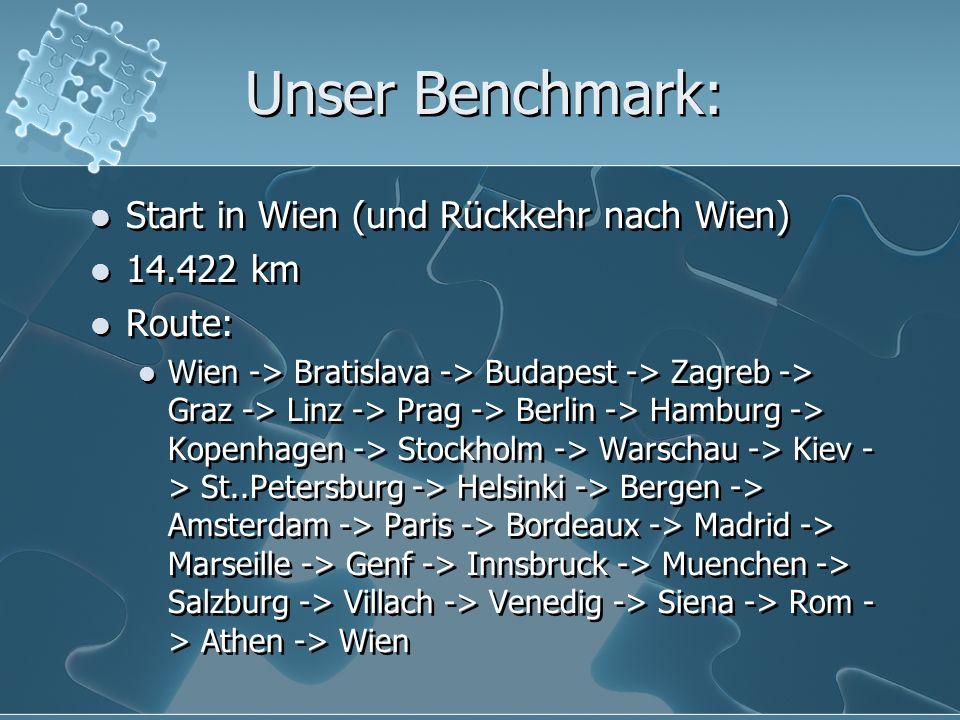 Unser Benchmark: Start in Wien (und Rückkehr nach Wien) 14.422 km Route: Wien -> Bratislava -> Budapest -> Zagreb -> Graz -> Linz -> Prag -> Berlin ->
