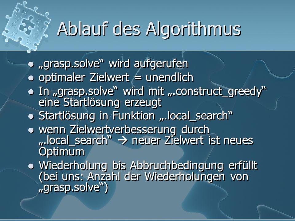 Ablauf des Algorithmus grasp.solve wird aufgerufen optimaler Zielwert = unendlich In grasp.solve wird mit.construct_greedy eine Startlösung erzeugt St
