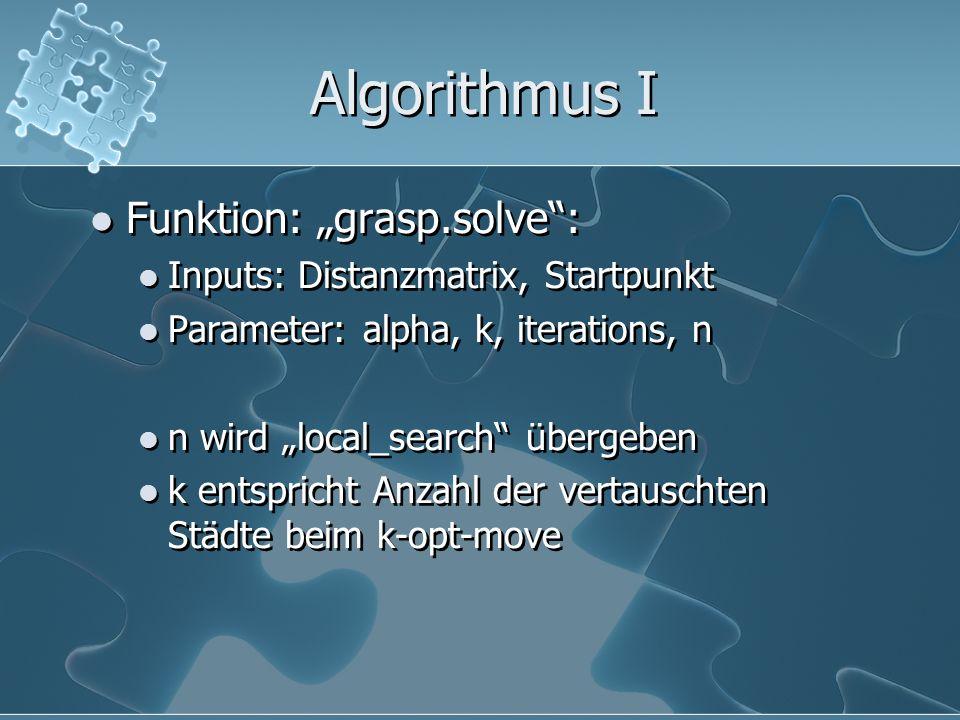 Algorithmus I Funktion: grasp.solve: Inputs: Distanzmatrix, Startpunkt Parameter: alpha, k, iterations, n n wird local_search übergeben k entspricht A