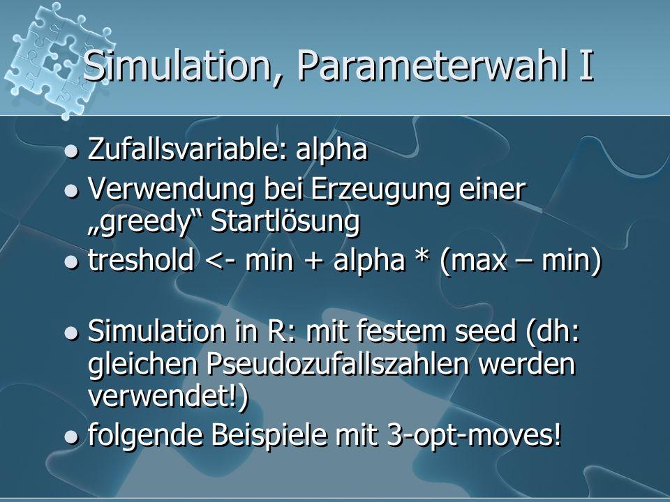 Simulation, Parameterwahl I Zufallsvariable: alpha Verwendung bei Erzeugung einer greedy Startlösung treshold <- min + alpha * (max – min) Simulation