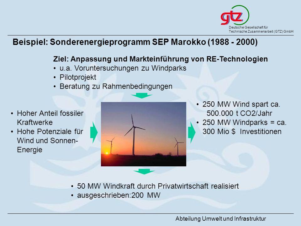 Deutsche Gesellschaft für Technische Zusammenarbeit (GTZ) GmbH Abteilung Umwelt und Infrastruktur Beispiel: Sonderenergieprogramm SEP Marokko (1988 -
