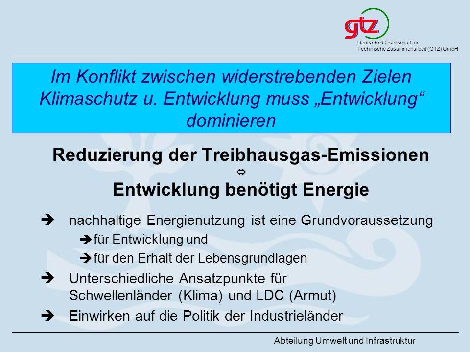 Deutsche Gesellschaft für Technische Zusammenarbeit (GTZ) GmbH Abteilung Umwelt und Infrastruktur Im Konflikt zwischen widerstrebenden Zielen Klimasch