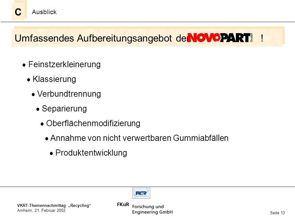 VKRT-Themennachmittag Recycling Arnheim, 21. Februar 2002 Umfassendes Aufbereitungsangebot der ! C C Ausblick Seite 13 Feinstzerkleinerung Klassierung