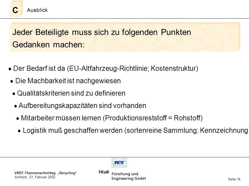 VKRT-Themennachmittag Recycling Arnheim, 21. Februar 2002 Jeder Beteiligte muss sich zu folgenden Punkten Gedanken machen: Jeder Beteiligte muss sich