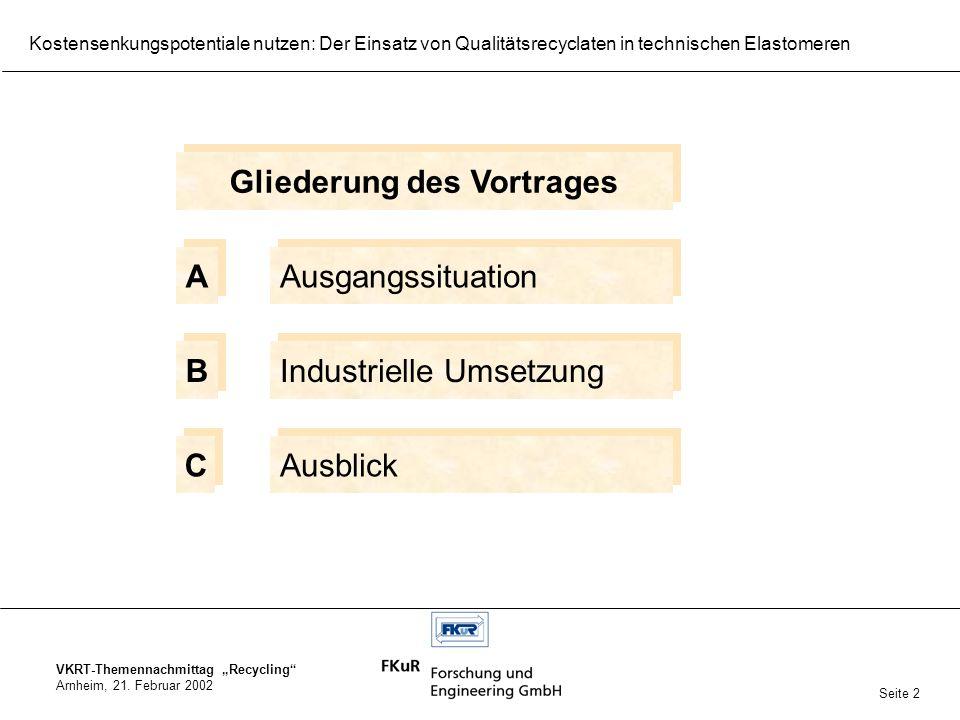 VKRT-Themennachmittag Recycling Arnheim, 21. Februar 2002 Gliederung des Vortrages Ausgangssituation Industrielle Umsetzung Ausblick A A B B C C Seite