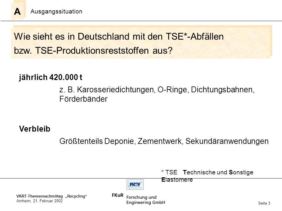 VKRT-Themennachmittag Recycling Arnheim, 21. Februar 2002 Wie sieht es in Deutschland mit den TSE*-Abfällen bzw. TSE-Produktionsreststoffen aus? Wie s