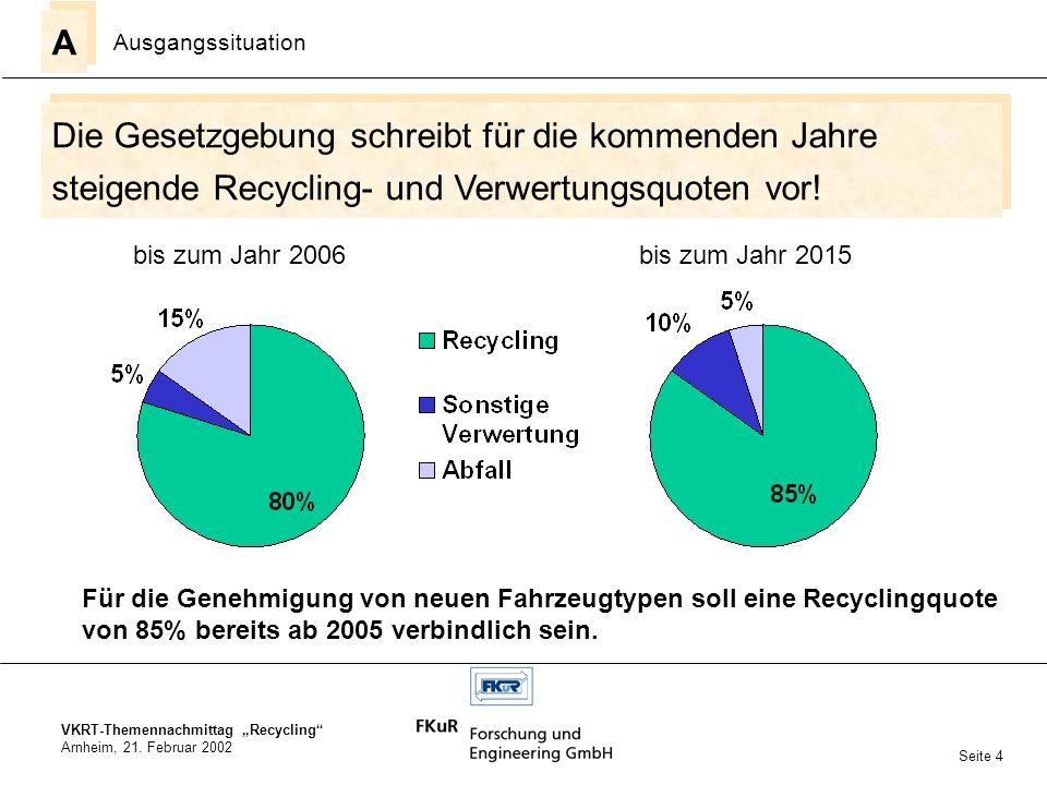 VKRT-Themennachmittag Recycling Arnheim, 21. Februar 2002 Die Gesetzgebung schreibt für die kommenden Jahre steigende Recycling- und Verwertungsquoten