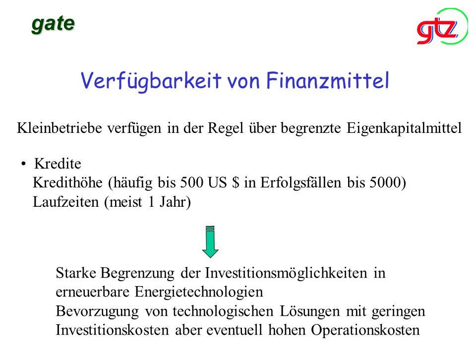 Verfügbarkeit von Finanzmittel gate Kredite Kredithöhe (häufig bis 500 US $ in Erfolgsfällen bis 5000) Laufzeiten (meist 1 Jahr) Kleinbetriebe verfüge