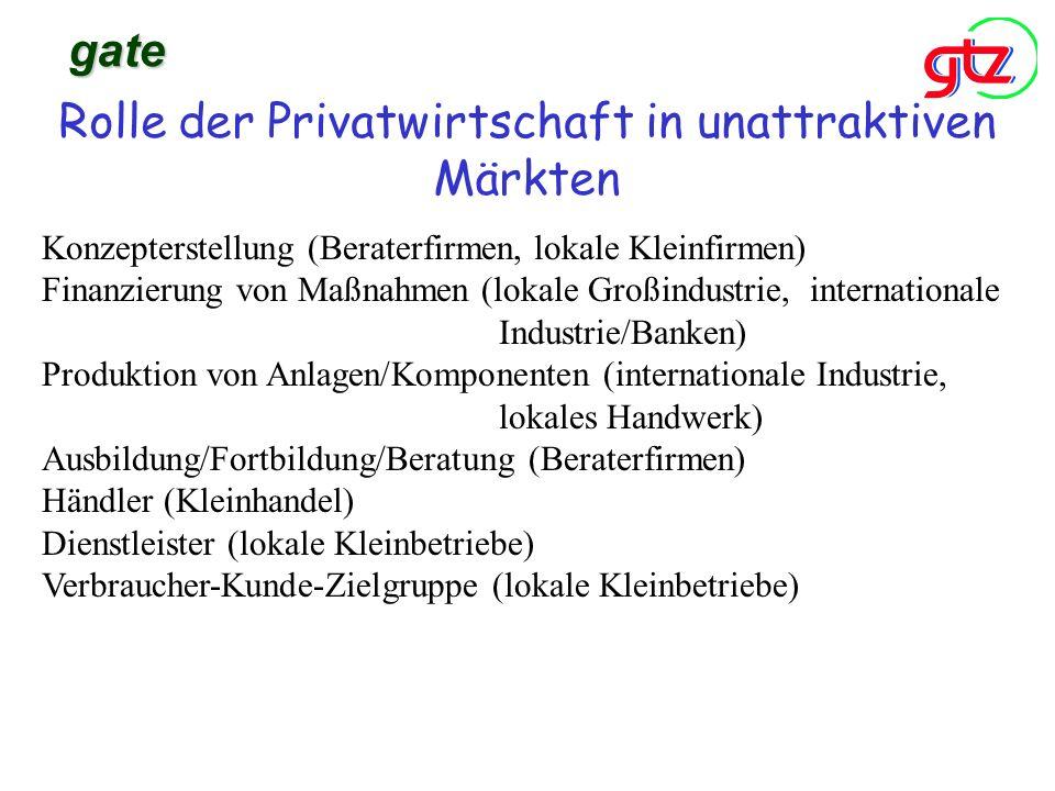 Rolle der Privatwirtschaft in unattraktiven Märkten gate Konzepterstellung (Beraterfirmen, lokale Kleinfirmen) Finanzierung von Maßnahmen (lokale Groß