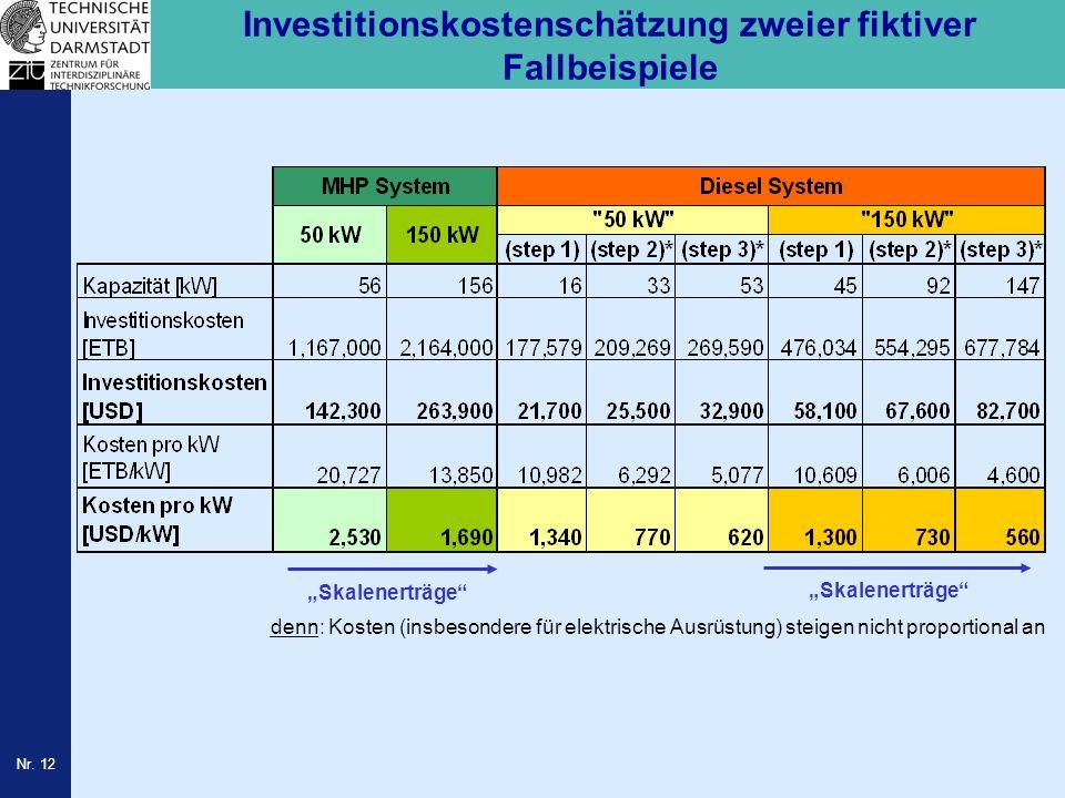 Nr. 12 Investitionskostenschätzung zweier fiktiver Fallbeispiele Skalenerträge denn: Kosten (insbesondere für elektrische Ausrüstung) steigen nicht pr