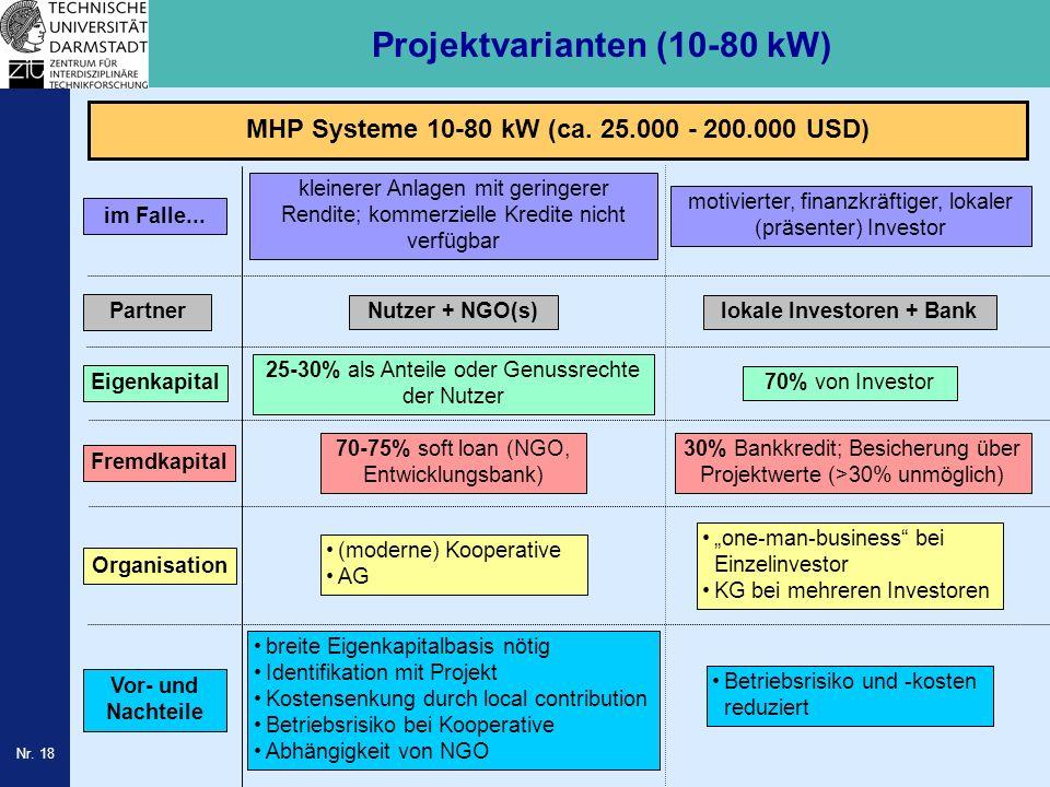 Nr. 18 Projektvarianten (10-80 kW) Partner Eigenkapital Fremdkapital Organisation Vor- und Nachteile im Falle... Nutzer + NGO(s)lokale Investoren + Ba