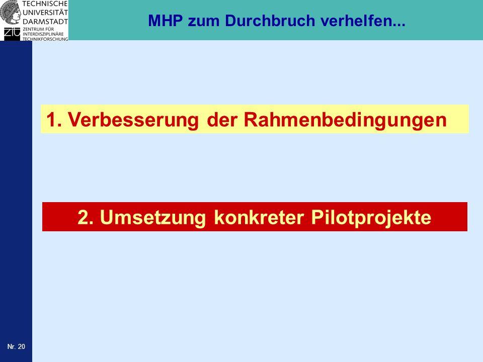 Nr. 20 MHP zum Durchbruch verhelfen... 1. Verbesserung der Rahmenbedingungen 2. Umsetzung konkreter Pilotprojekte