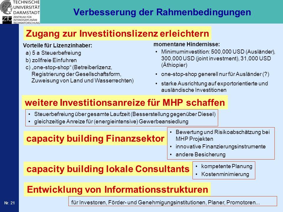 Nr. 21 Verbesserung der Rahmenbedingungen Zugang zur Investitionslizenz erleichtern Vorteile für Lizenzinhaber: a) 5 a Steuerbefreiung b) zollfreie Ei