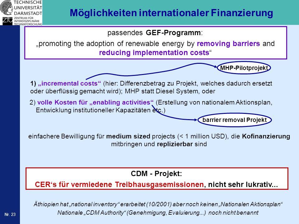 Nr. 23 Möglichkeiten internationaler Finanzierung CDM - Projekt: CERs für vermiedene Treibhausgasemissionen, nicht sehr lukrativ... passendes GEF-Prog