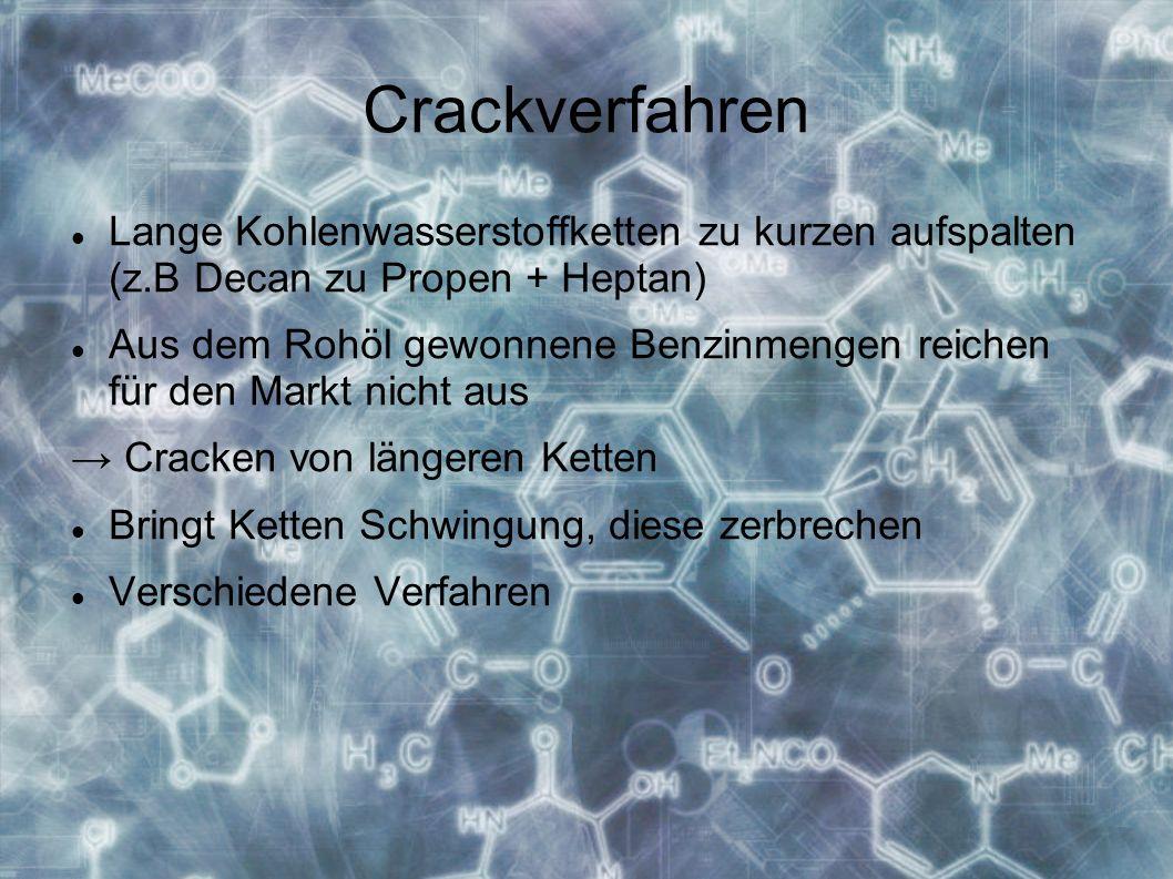 Thermisches Cracken Beispiel: Steamcracken Heißer Wasserdampf Naphthafraktionen werden aufgebrochen