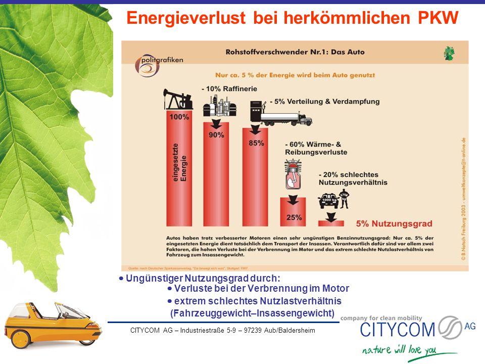 CITYCOM AG – Industriestraße 5-9 – 97239 Aub/Baldersheim Energieverlust bei herkömmlichen PKW Ungünstiger Nutzungsgrad durch: Verluste bei der Verbren