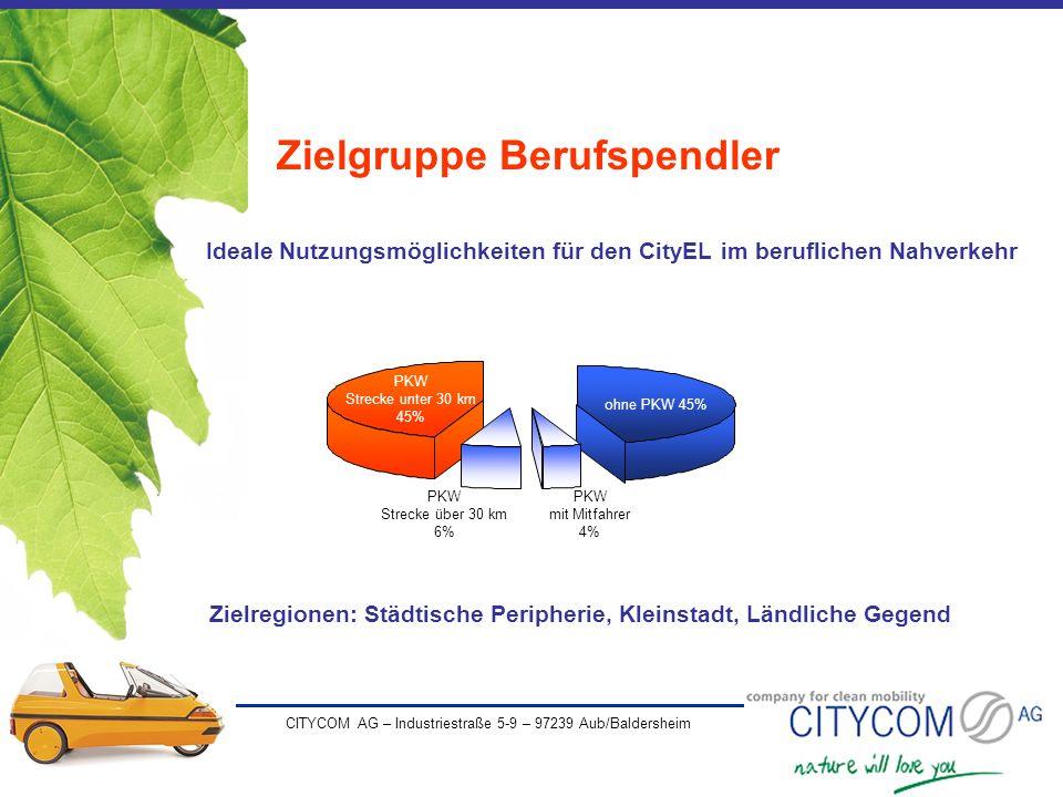 CITYCOM AG – Industriestraße 5-9 – 97239 Aub/Baldersheim PKW mit Mitfahrer 4% PKW Strecke unter 30 km 45% PKW Strecke über 30 km 6% Ideale Nutzungsmög