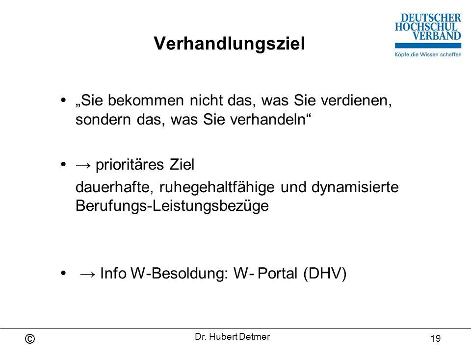 © Dr.