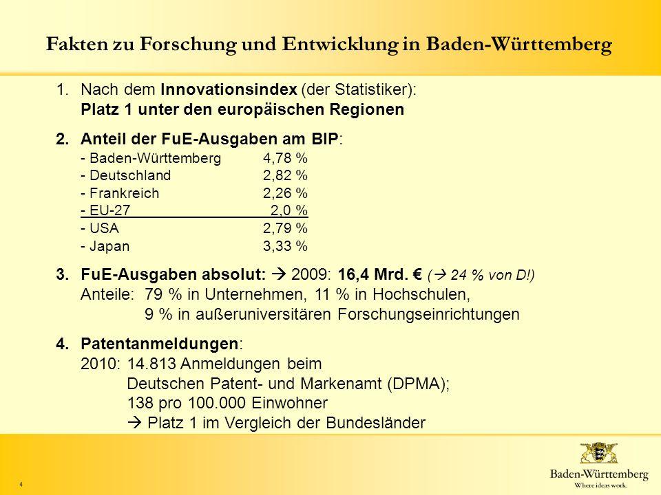 4 Fakten zu Forschung und Entwicklung in Baden-Württemberg 1.Nach dem Innovationsindex (der Statistiker): Platz 1 unter den europäischen Regionen 2.An