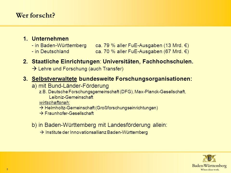 5 Wer forscht? 1.Unternehmen - in Baden-Württembergca. 79 % aller FuE-Ausgaben (13 Mrd. ) - in Deutschland ca. 70 % aller FuE-Ausgaben (67 Mrd. ) 2.St