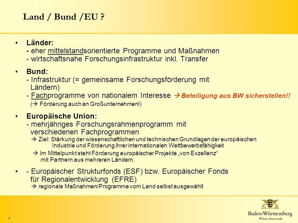 6 Land / Bund /EU ? Länder: - eher mittelstandsorientierte Programme und Maßnahmen - wirtschaftsnahe Forschungsinfrastruktur inkl. Transfer Bund: - In