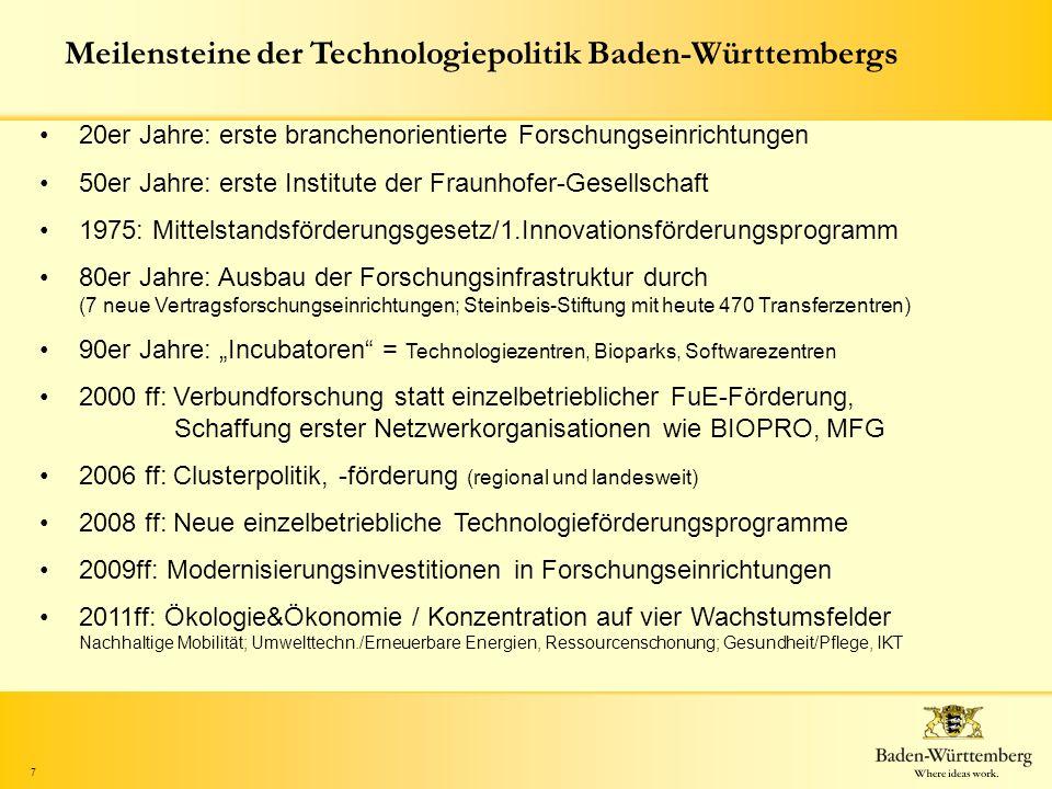 7 Meilensteine der Technologiepolitik Baden-Württembergs 20er Jahre: erste branchenorientierte Forschungseinrichtungen 50er Jahre: erste Institute der