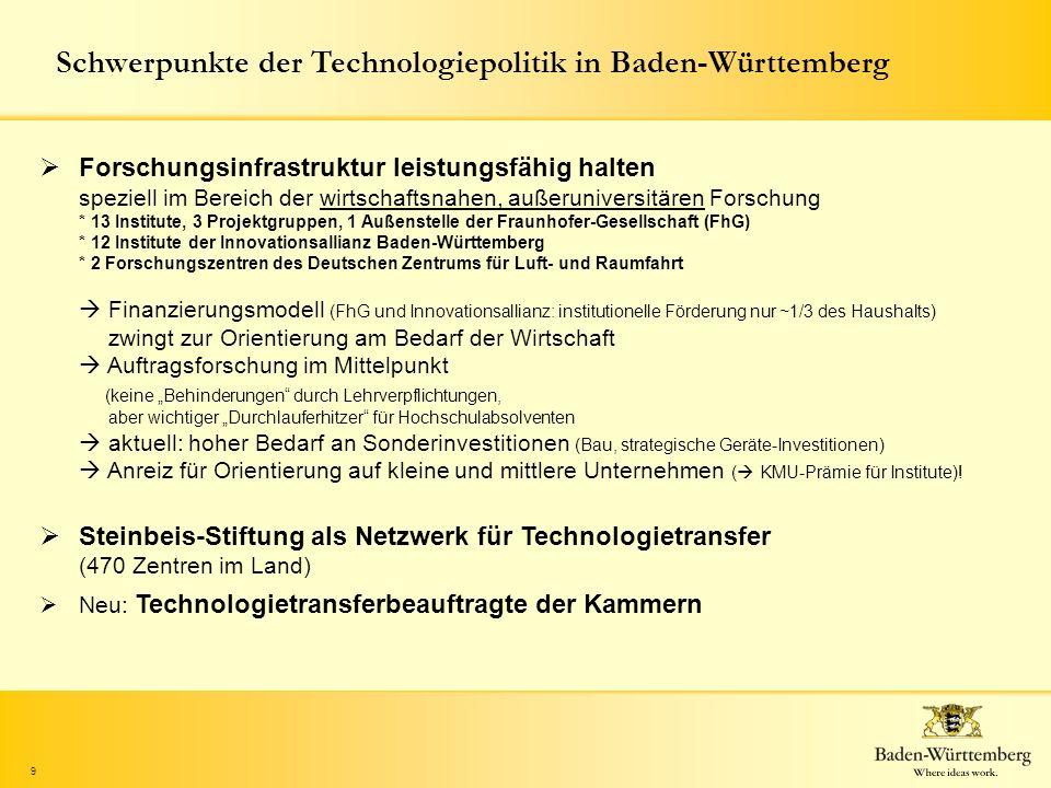 9 Schwerpunkte der Technologiepolitik in Baden-Württemberg Forschungsinfrastruktur leistungsfähig halten speziell im Bereich der wirtschaftsnahen, auß
