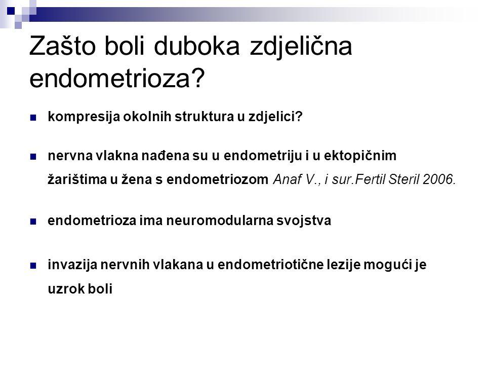 Zašto boli duboka zdjelična endometrioza? kompresija okolnih struktura u zdjelici? nervna vlakna nađena su u endometriju i u ektopičnim žarištima u že