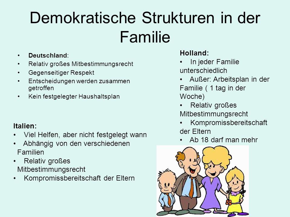 Demokratische Strukturen in der Familie Deutschland: Relativ großes Mitbestimmungsrecht Gegenseitiger Respekt Entscheidungen werden zusammen getroffen