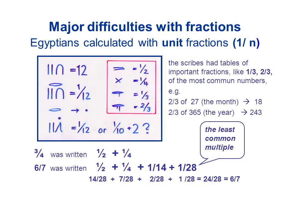 Major difficulties with fractions Egyptians calculated with unit fractions (1/ n) ¾ was written ½ + ¼ 6/7 was written ½ + ¼ + 1/14 + 1/28 14/28 + 7/28