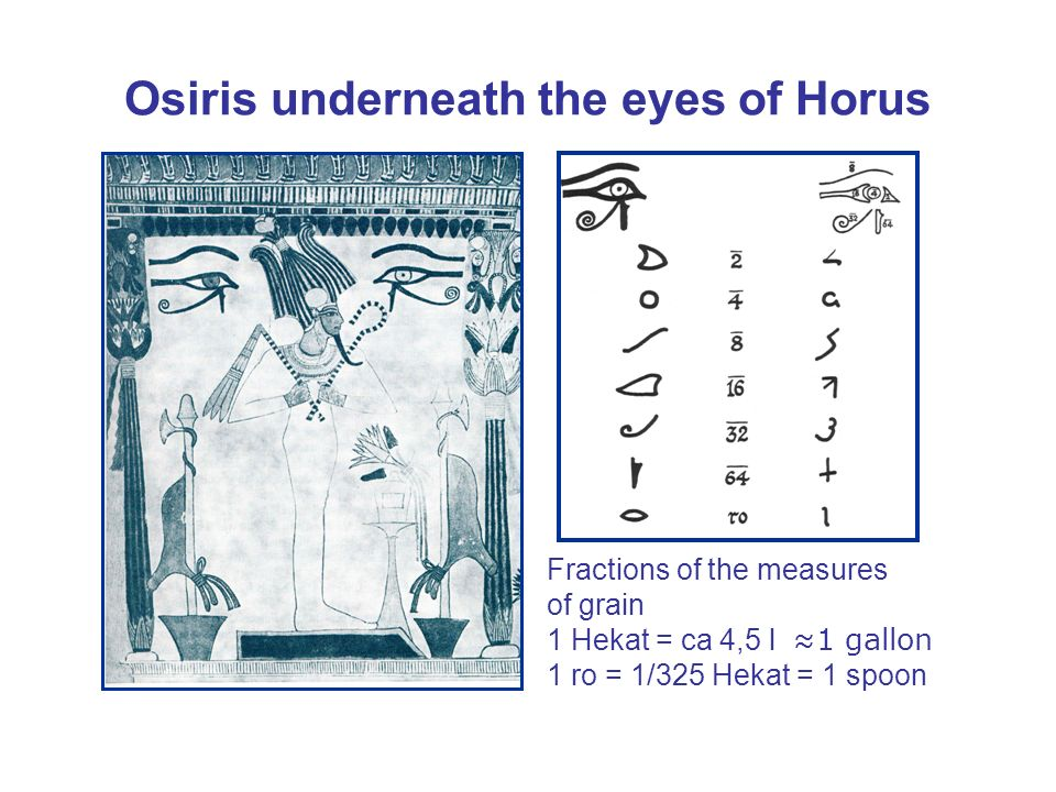 Osiris underneath the eyes of Horus Fractions of the measures of grain 1 Hekat = ca 4,5 l 1 gallon 1 ro = 1/325 Hekat = 1 spoon
