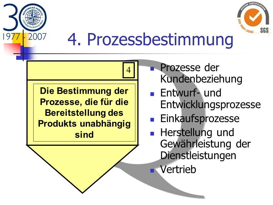 4. Prozessbestimmung Prozesse der Kundenbeziehung Entwurf- und Entwicklungsprozesse Einkaufsprozesse Herstellung und Gewährleistung der Dienstleistung