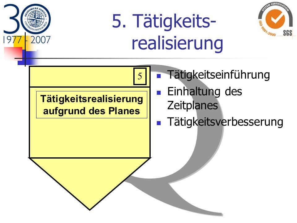 5. Tätigkeits- realisierung Tätigkeitseinführung Einhaltung des Zeitplanes Tätigkeitsverbesserung 5 Tätigkeitsrealisierung aufgrund des Planes