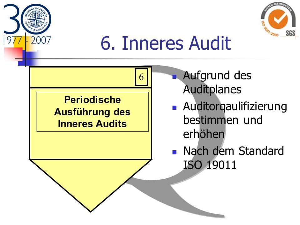 6. Inneres Audit Aufgrund des Auditplanes Auditorqaulifizierung bestimmen und erhöhen Nach dem Standard ISO 19011 6 Periodische Ausführung des Inneres