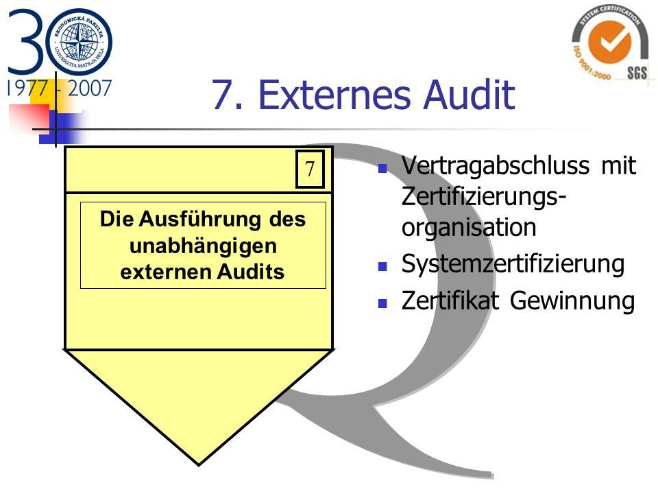 7. Externes Audit Vertragabschluss mit Zertifizierungs- organisation Systemzertifizierung Zertifikat Gewinnung 7 Die Ausführung des unabhängigen exter
