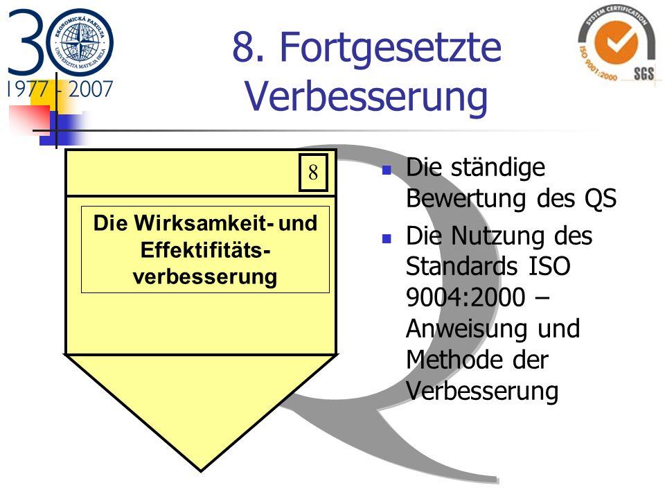 8. Fortgesetzte Verbesserung Die ständige Bewertung des QS Die Nutzung des Standards ISO 9004:2000 – Anweisung und Methode der Verbesserung 8 Die Wirk
