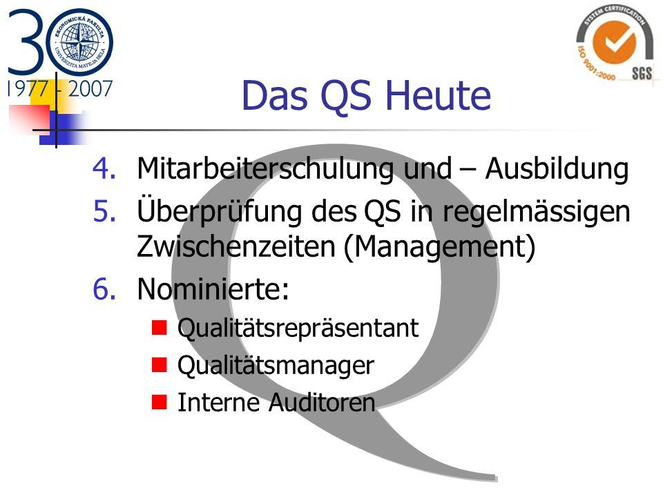 Das QS Heute 4.Mitarbeiterschulung und – Ausbildung 5.Überprüfung des QS in regelmässigen Zwischenzeiten (Management) 6.Nominierte: Qualitätsrepräsent