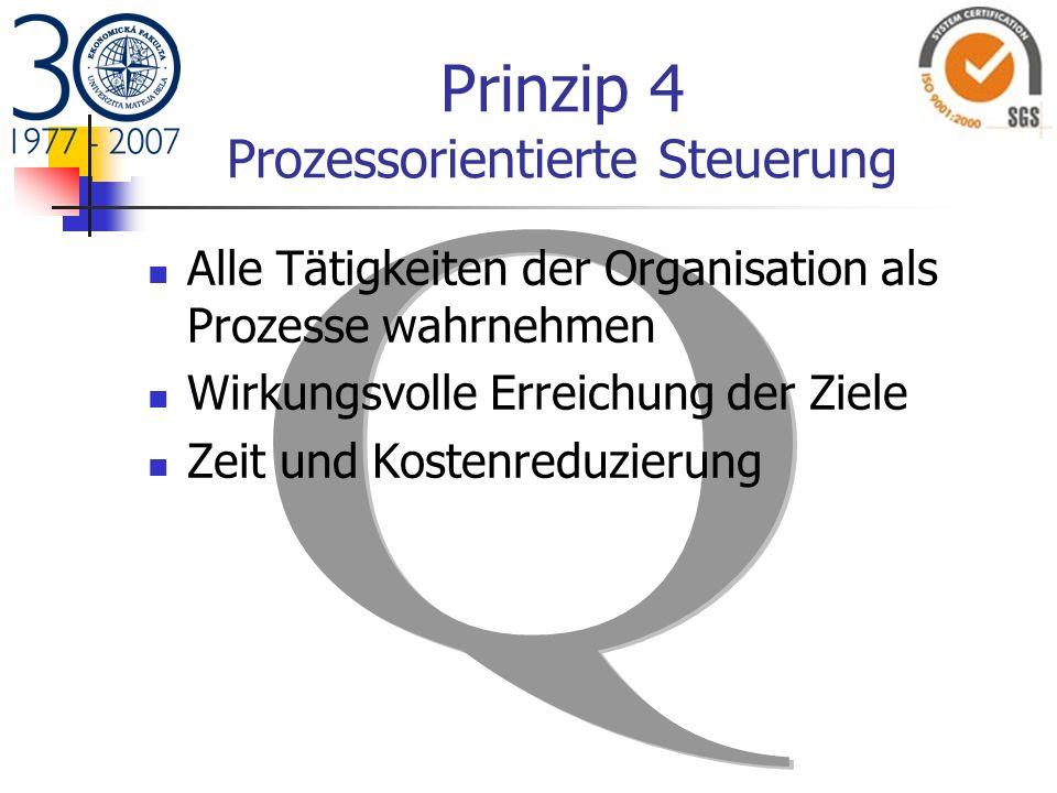 Prinzip 4 Prozessorientierte Steuerung Alle Tätigkeiten der Organisation als Prozesse wahrnehmen Wirkungsvolle Erreichung der Ziele Zeit und Kostenred