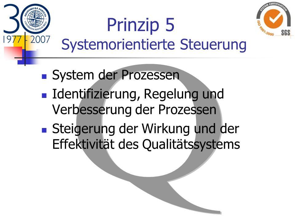 Prinzip 5 Systemorientierte Steuerung System der Prozessen Identifizierung, Regelung und Verbesserung der Prozessen Steigerung der Wirkung und der Eff
