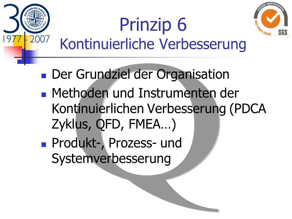 Prinzip 6 Kontinuierliche Verbesserung Der Grundziel der Organisation Methoden und Instrumenten der Kontinuierlichen Verbesserung (PDCA Zyklus, QFD, F