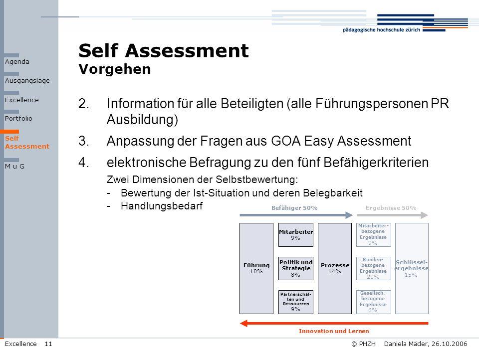 © PHZH Daniela Mäder, 26.10.2006Excellence11 Self Assessment Vorgehen 2.Information für alle Beteiligten (alle Führungspersonen PR Ausbildung) 3.Anpas