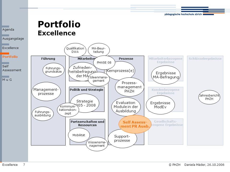 © PHZH Daniela Mäder, 26.10.2006Excellence7 Portfolio Excellence Ausgangslage Agenda FührungSchlüsselergebnisseMitarbeiter Mitarbeiterbezogene Ergebni