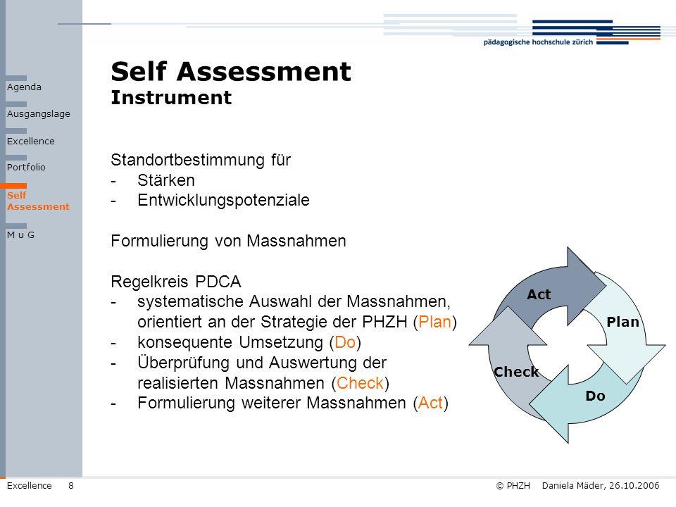 © PHZH Daniela Mäder, 26.10.2006Excellence8 Self Assessment Instrument Standortbestimmung für -Stärken -Entwicklungspotenziale Formulierung von Massna