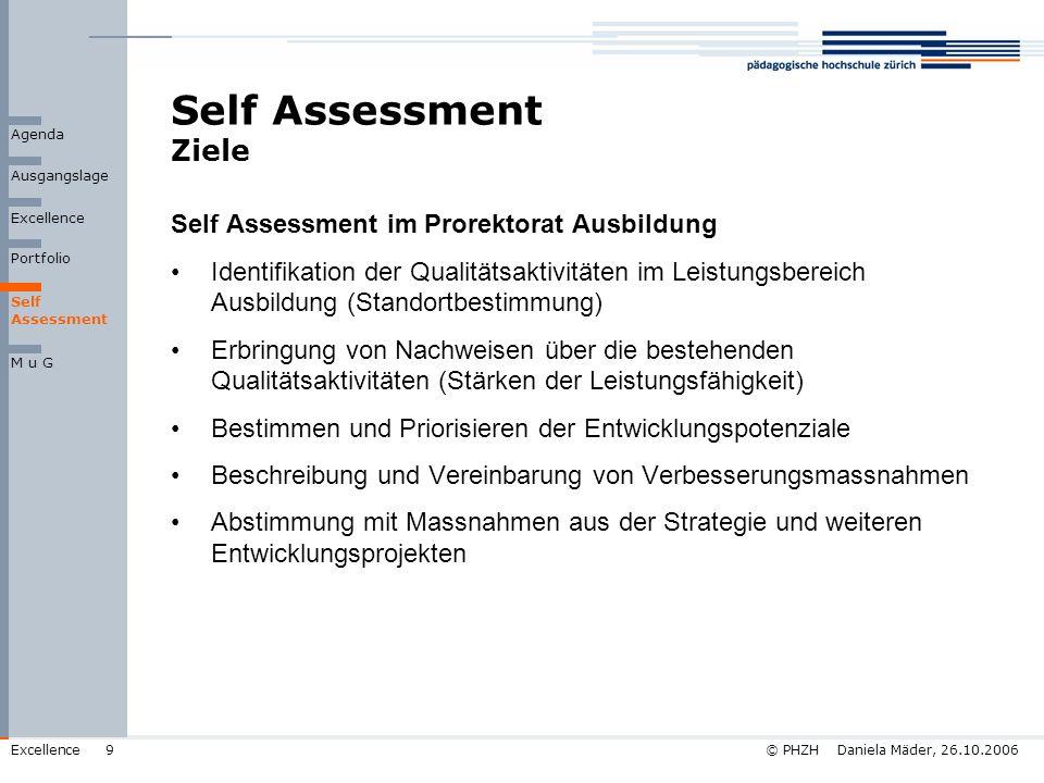 © PHZH Daniela Mäder, 26.10.2006Excellence10 Self Assessment Vorgehen 1.Schreiben des Projektauftrages Ausgangslage Agenda Excellence Portfolio M u G Self Assessment