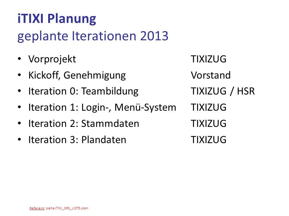 VorprojektTIXIZUG Kickoff, GenehmigungVorstand Iteration 0: TeambildungTIXIZUG / HSR Iteration 1: Login-, Menü-SystemTIXIZUG Iteration 2: Stammdaten T