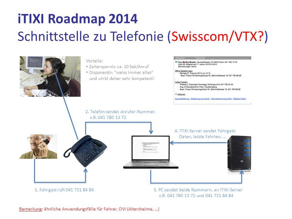 iTIXI Roadmap 2014 Schnittstelle zu Telefonie (Swisscom/VTX?) 1. Fahrgast ruft 041 711 84 84 2. Telefon sendet Anrufer-Nummer, z.B. 041 780 13 72 3. P