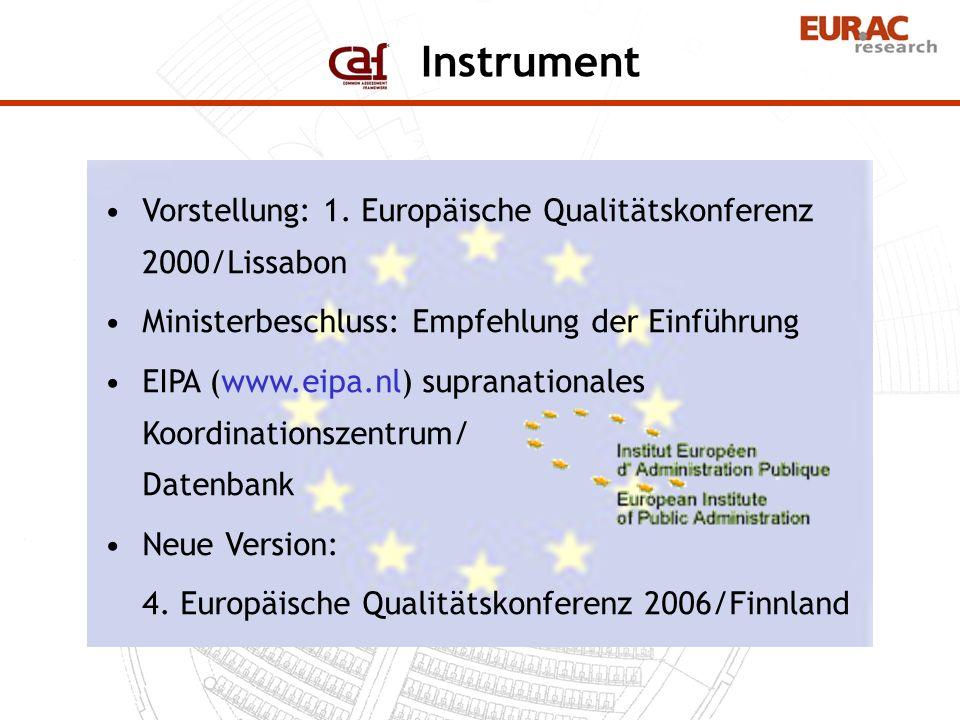 Vorstellung: 1. Europäische Qualitätskonferenz 2000/Lissabon Ministerbeschluss: Empfehlung der Einführung EIPA (www.eipa.nl) supranationales Koordinat