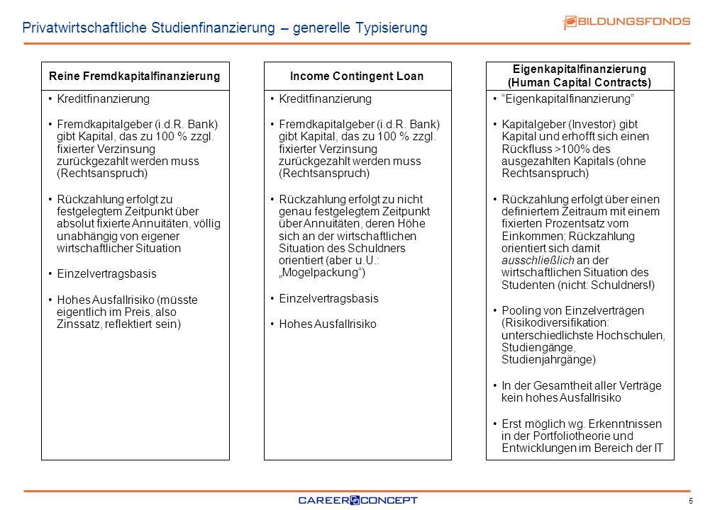 5 Privatwirtschaftliche Studienfinanzierung – generelle Typisierung Reine Fremdkapitalfinanzierung Kreditfinanzierung Fremdkapitalgeber (i.d.R. Bank)