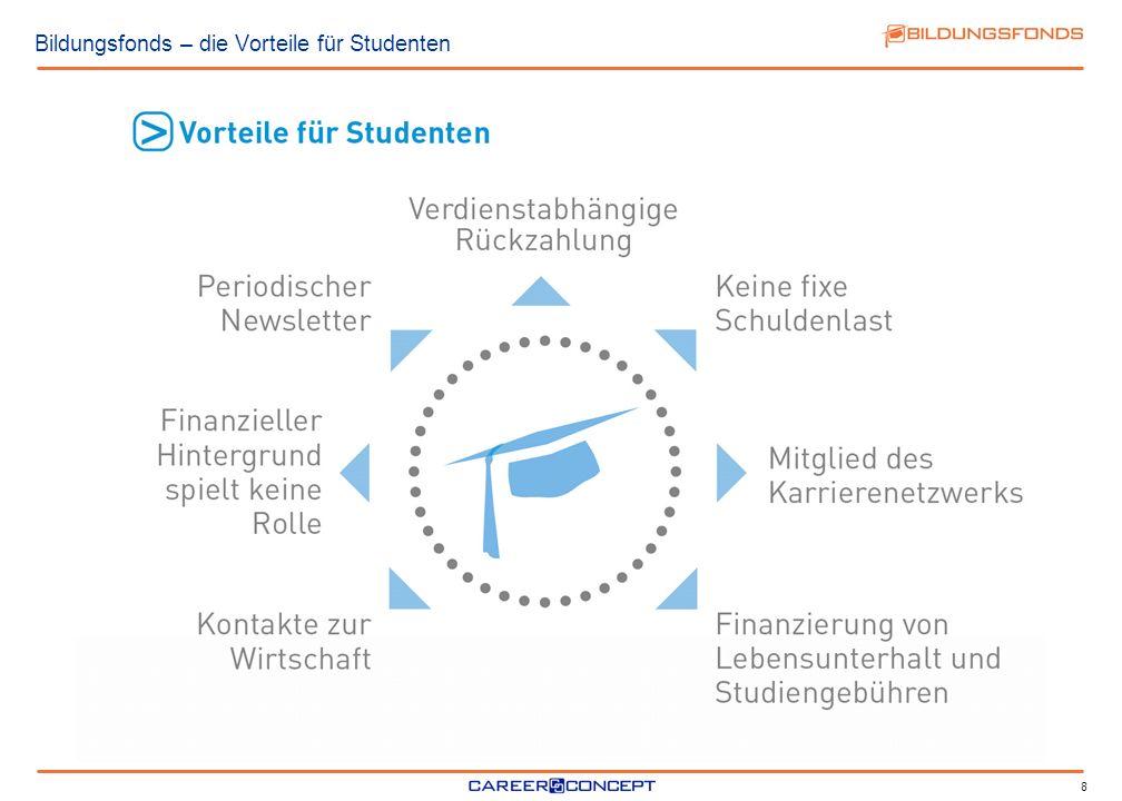 8 Bildungsfonds – die Vorteile für Studenten